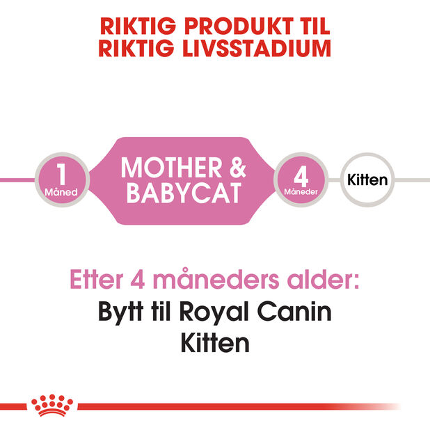 Royal Canin Mother & Babycat, 2 kg